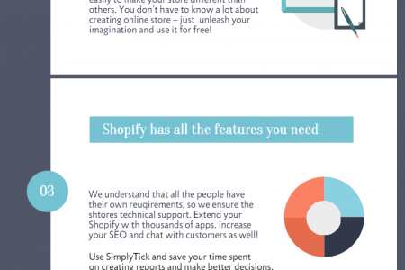 Sell Online With Shopify Infographic