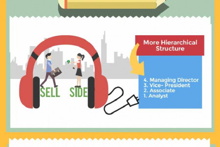 Sell Side vs Buy Side in Investment Banking Infographic