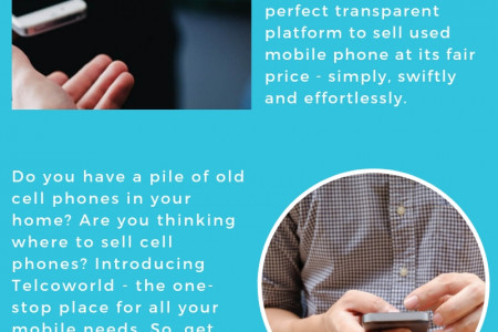 Sell Used Mobile Phone Infographic