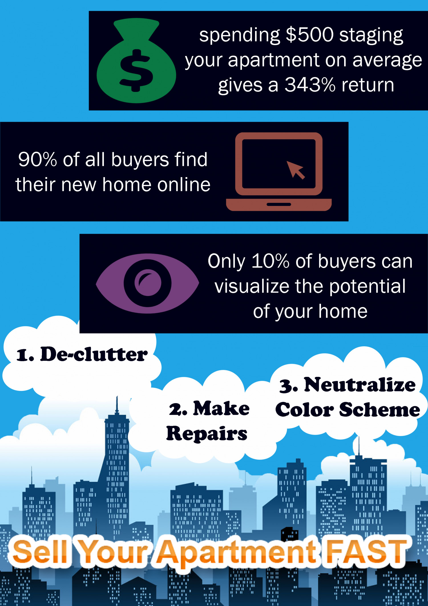 Sell Your Apartment FAST Infographic