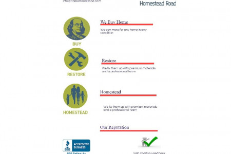 Sell your Home Fast for a Cash House Buyers Infographic