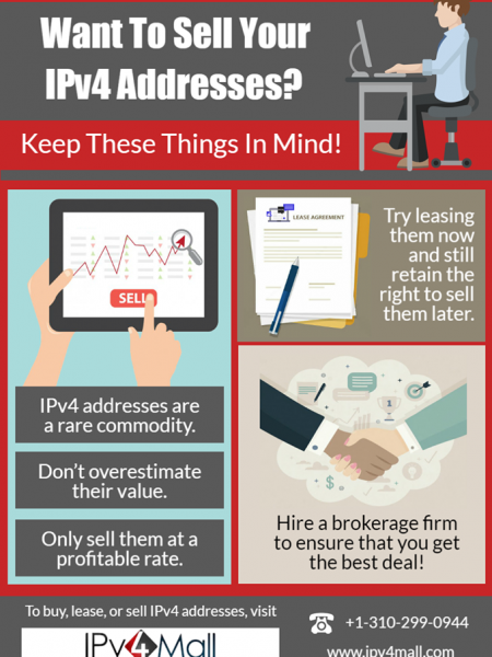 Sell Your IPv4 Addresses with IPv4Mall Infographic
