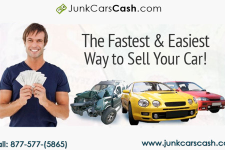 Sell your Junk Cars for Cash in New York Infographic