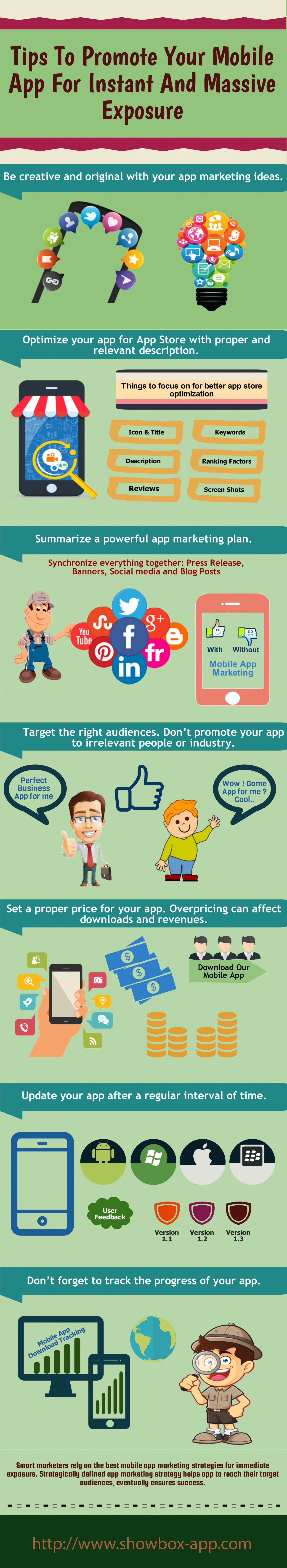 Sell your mobile apps Infographic