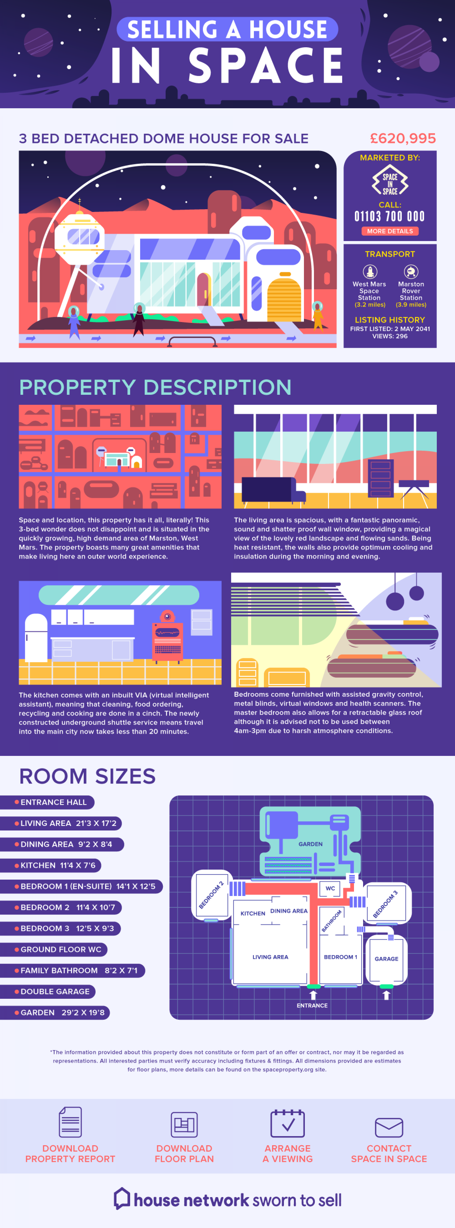 Selling a House in Space Infographic