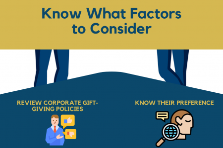 Sending Corporate Gifts for the First Time? Know What Factors to Consider. Infographic