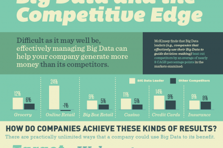 SENSORY OVERLOAD: HOW THE INCREDIBLE DATA EXPLOSION IMPACTS YOUR ORGANIZATION Infographic