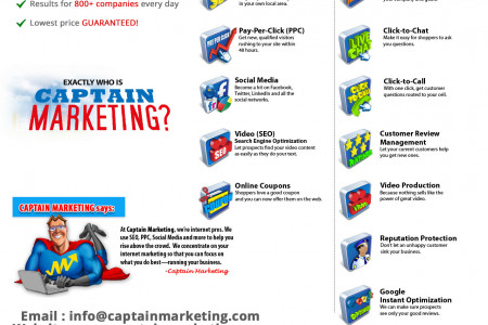 SEO and Internet Marketing Company in Los Angeles Infographic