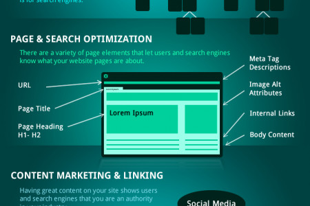 SEO at a Glance Infographic