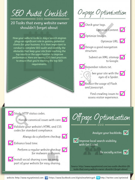 SEO Audit Checklist Tasks Infographic