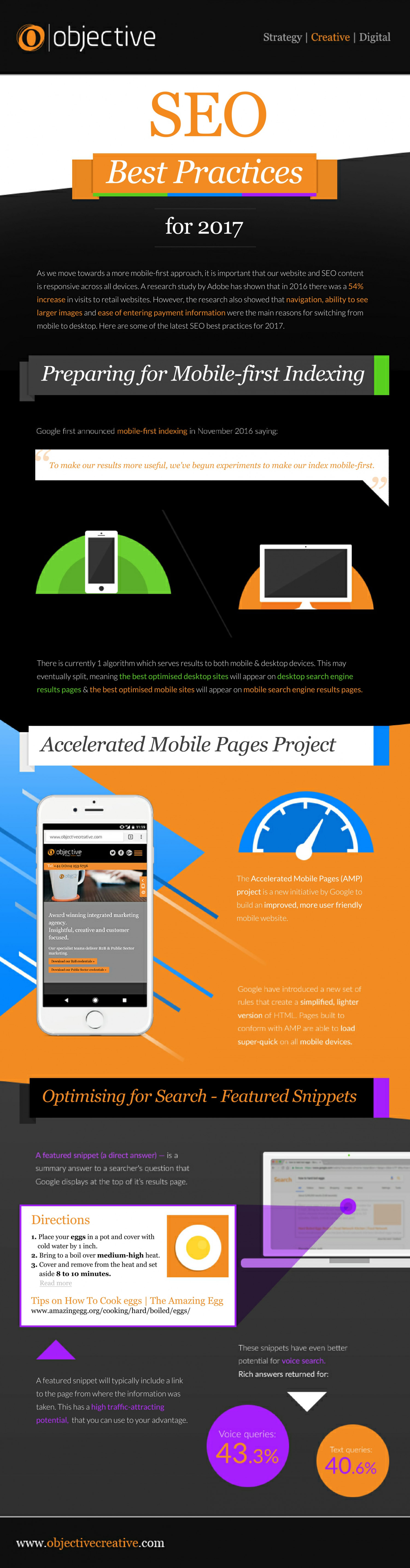 SEO Best Practices For 2017  Infographic
