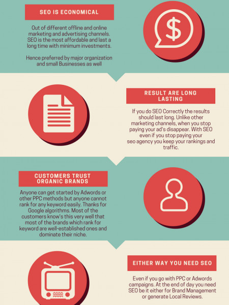 SEO Consultant Services in London to out perform your competitors in London UK Infographic