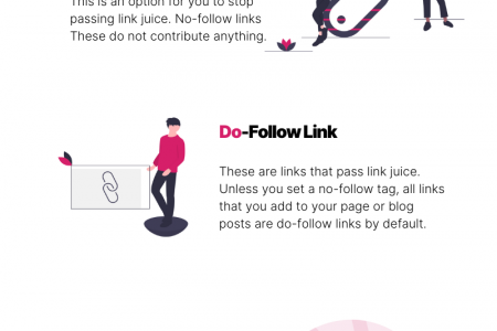 SEO for Newbies: Backlinking Terms You Will Definitely Need Infographic