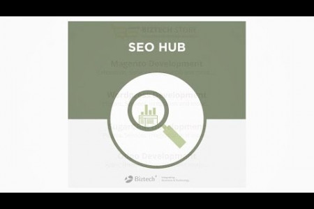SEO Hub Extension: Complete On-Page SEO Solution for Magento Infographic