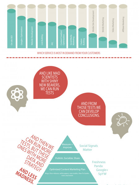 SEO Isn't Pretty Infographic