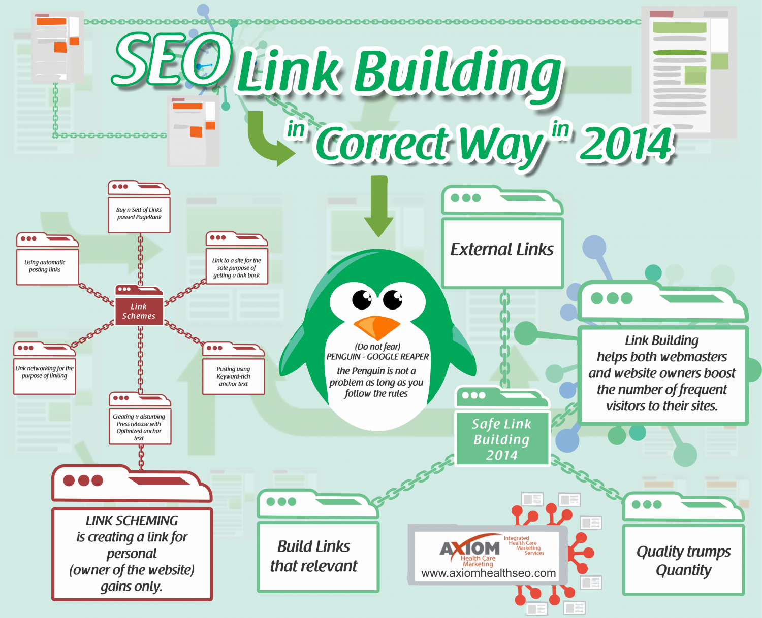 SEO: Link Building in Correct Way in 2014 Infographic