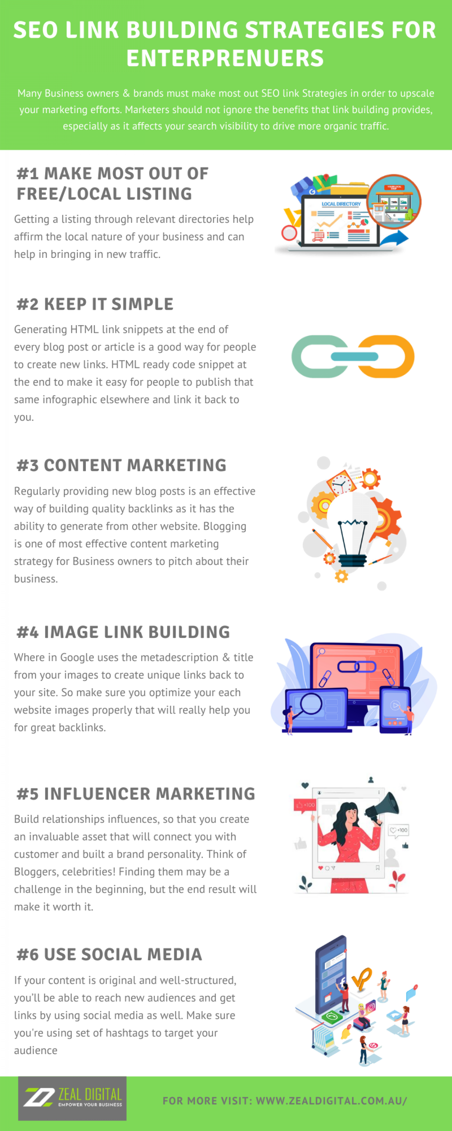 SEO link Building Strategies for Enterpernuers Infographic