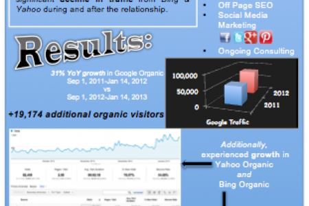 SEO Muscle Man Infographic