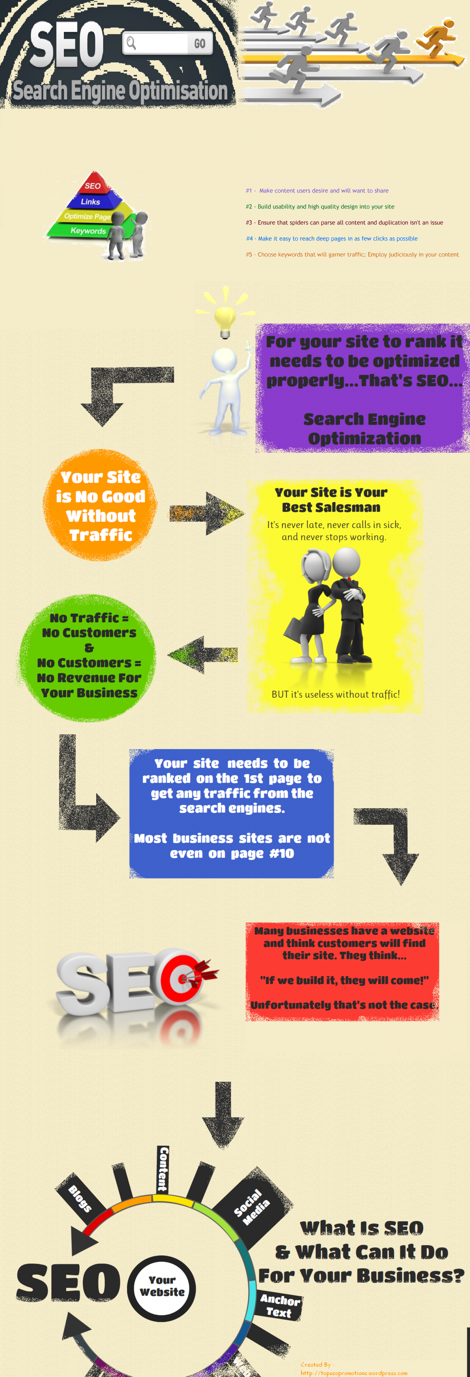 SEO Promotion Infographic