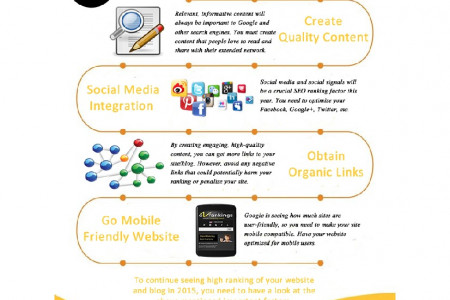 SEO (Search Engine Optimization) Ranking factor_Infographics Infographic