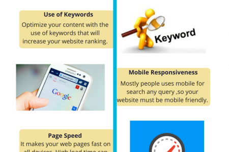 SEO Services, Company in Pune - Eccentric Infotech Infographic
