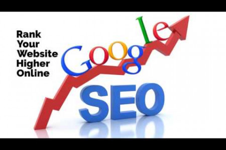 SEO Services KC Infographic