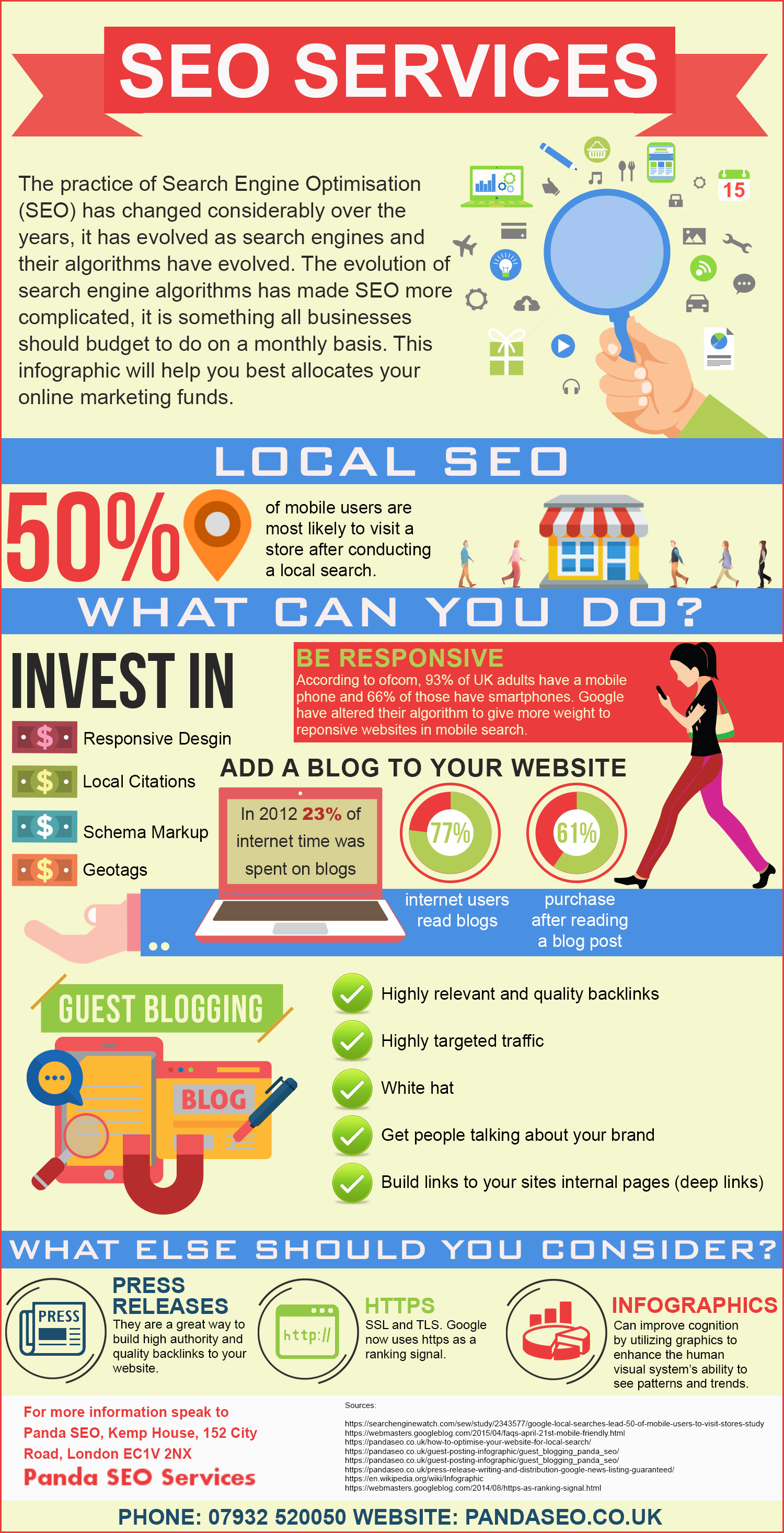 SEO Services Infographic
