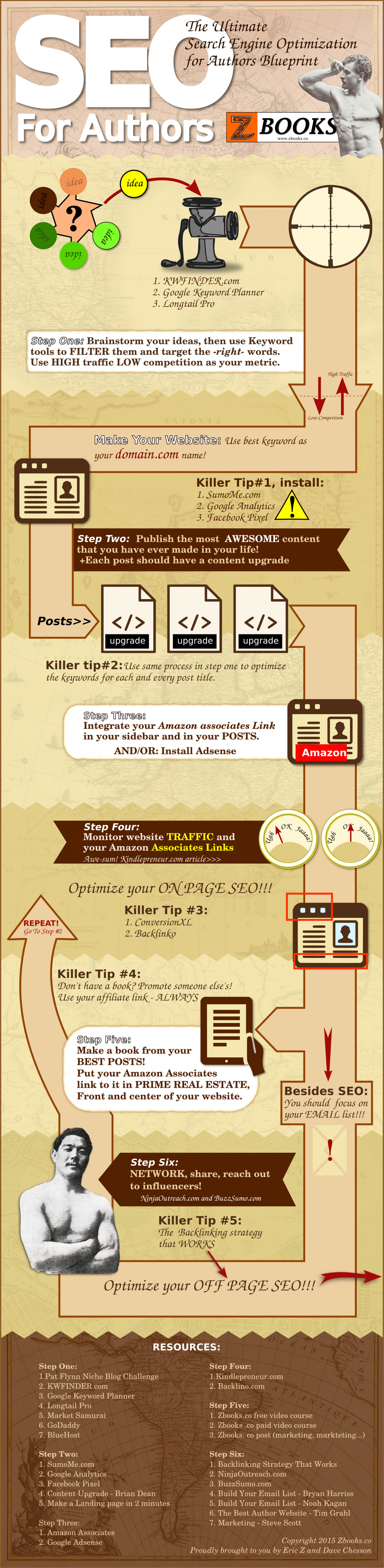 SEO: The Most AWE-SUM SEO infographic for authors! Infographic