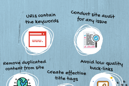 SEO Tips by Leading SEO company in Phoenix Infographic