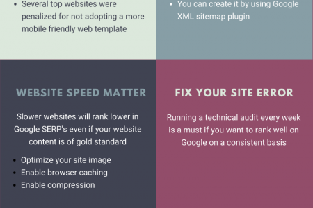 SEO Tips to Boost Your Site's Ranking Infographic