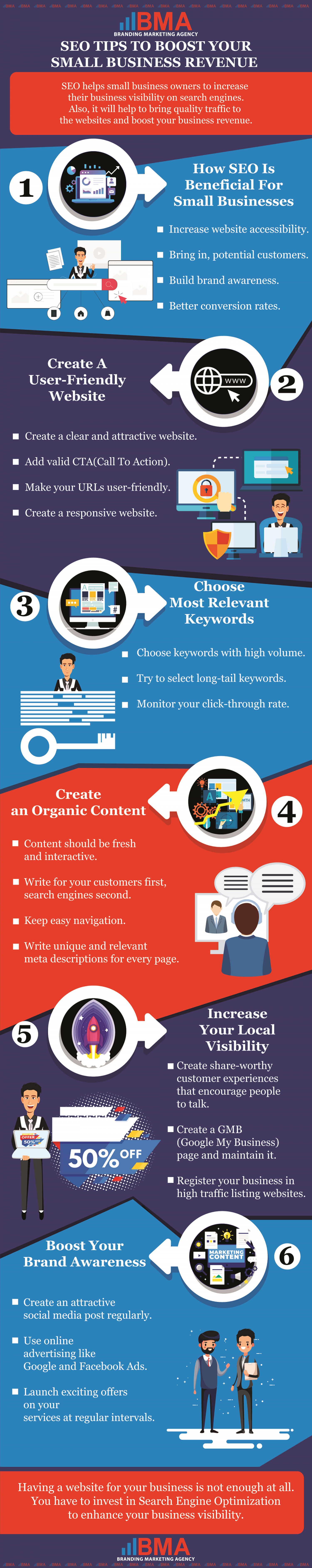 SEO Tips To Boost Your Small Business Revenue Infographic
