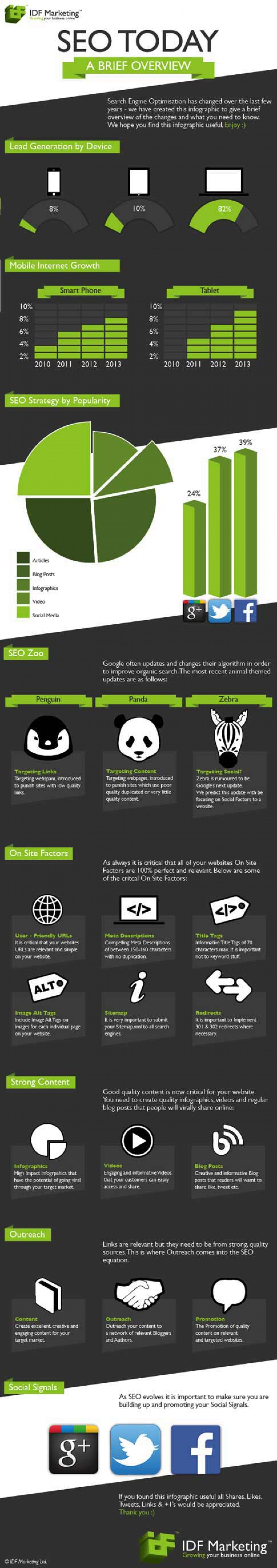 SEO Today - A Brief Overview Infographic
