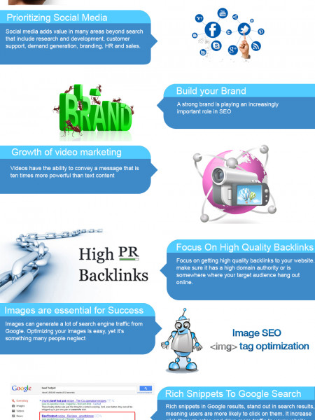 SEO Trends and Predictions for 2014 Infographic