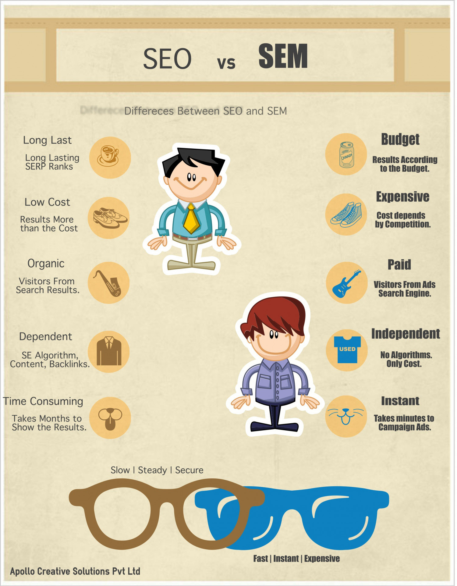 SEO vs SEM Difference Infographic