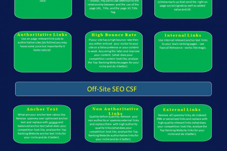 SEO Website Ranking Critical Success Factors Infographic