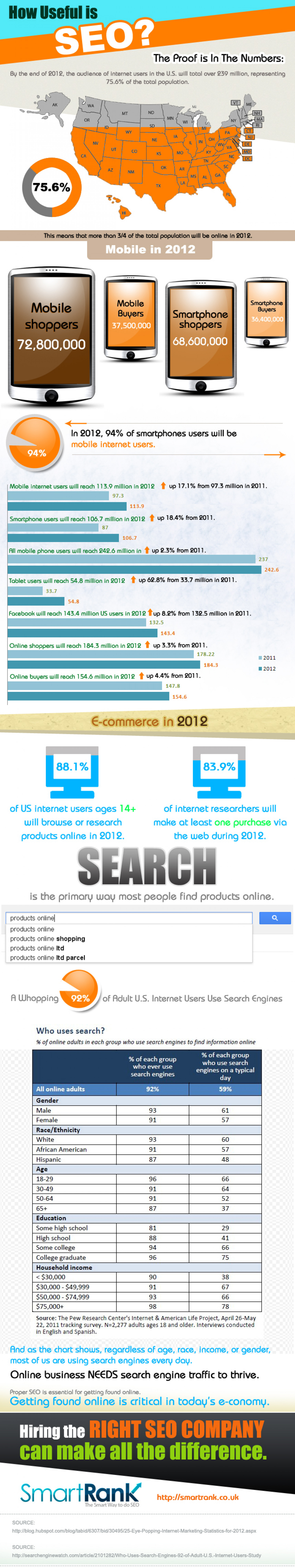How Useful is SEO? Infographic