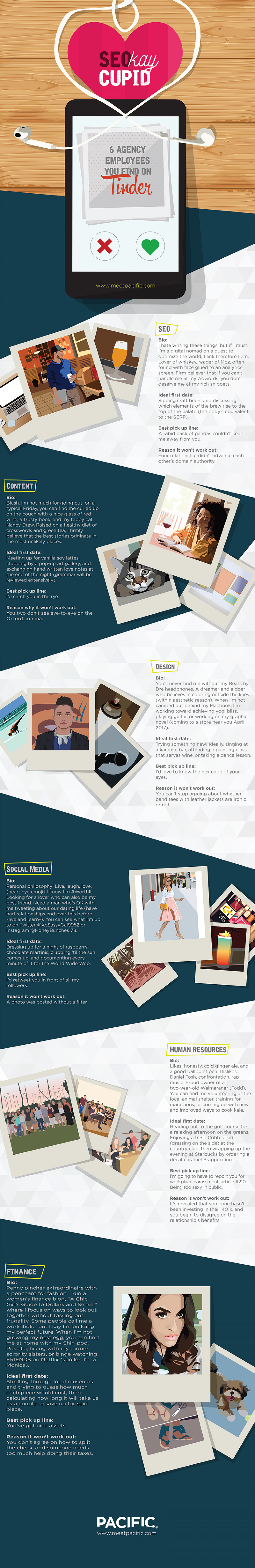 SEOkay Cupid: The 6 Agency Employees You Find on Tinder Infographic