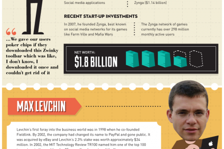 Serial Entrepreneurs and Their Start Ups Infographic