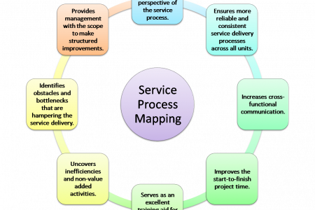 Service Recovery Strategy Infographic