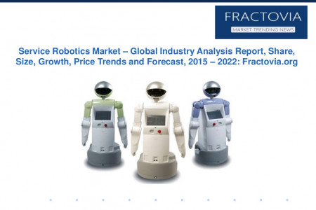 Service Robotics Market Size, Growth Forecast, Global Industry Report 2022 Infographic