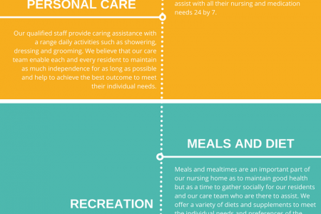 SERVICES OFFERED @ Downsvale - Nursing Home in UK Infographic