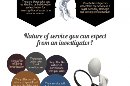 Services that you can have from a private investigator Infographic