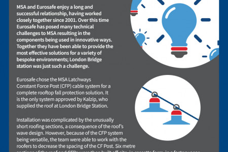 Serving Height Safety Solutions to London Bridge Station Infographic