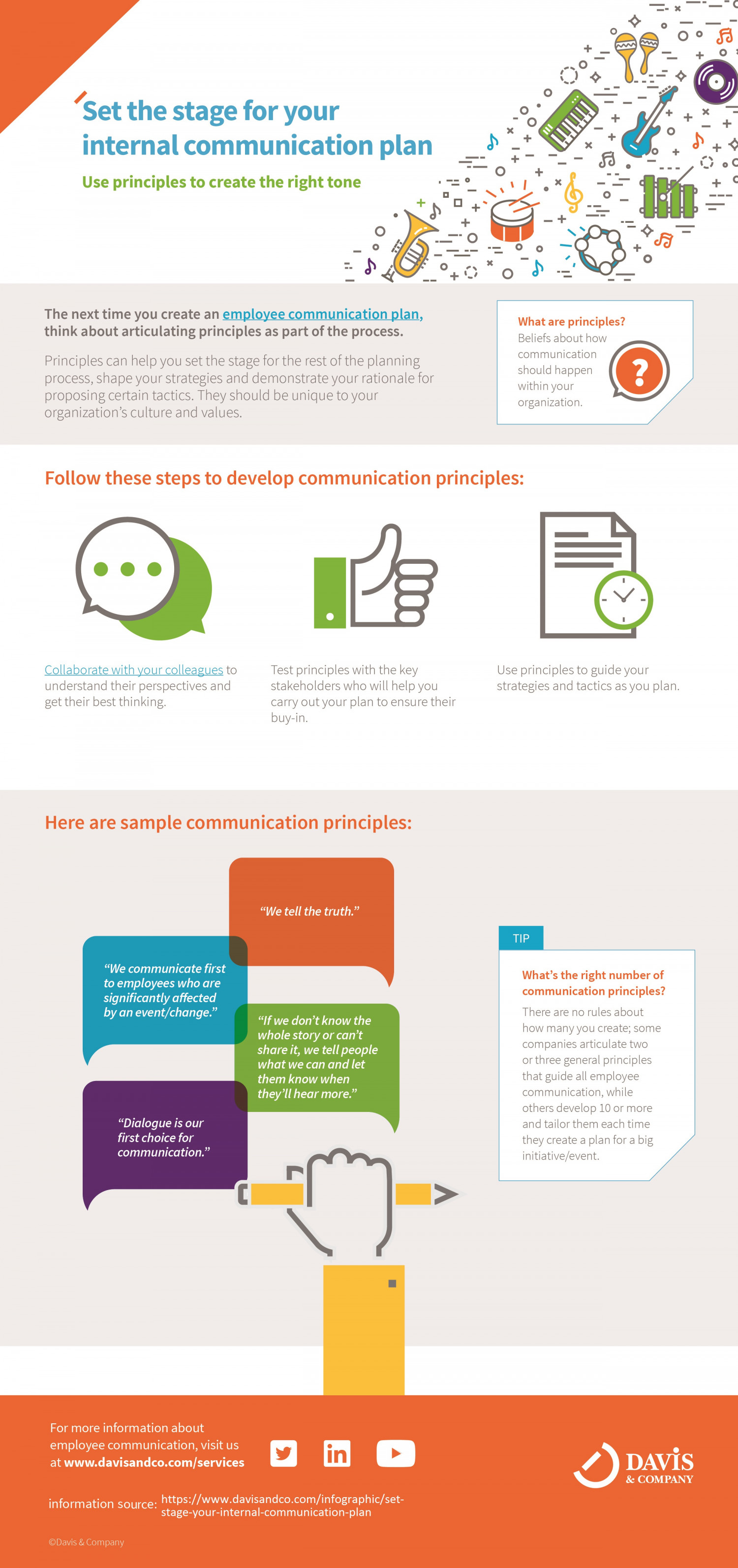 Set the stage for your internal communication plan Infographic