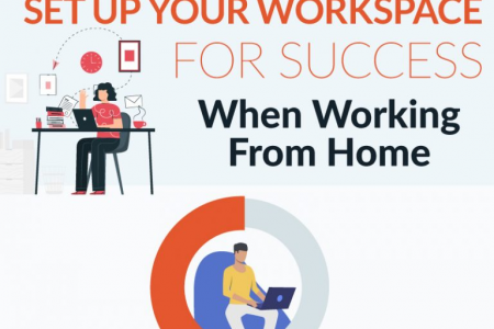 Set Up Your Workspace For Success Infographic