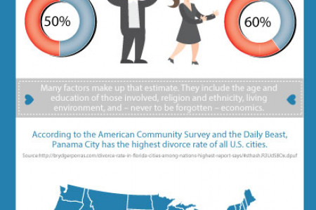 Settling Divorce Attorney in Miami  Infographic