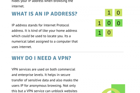 setup windows VPN Infographic