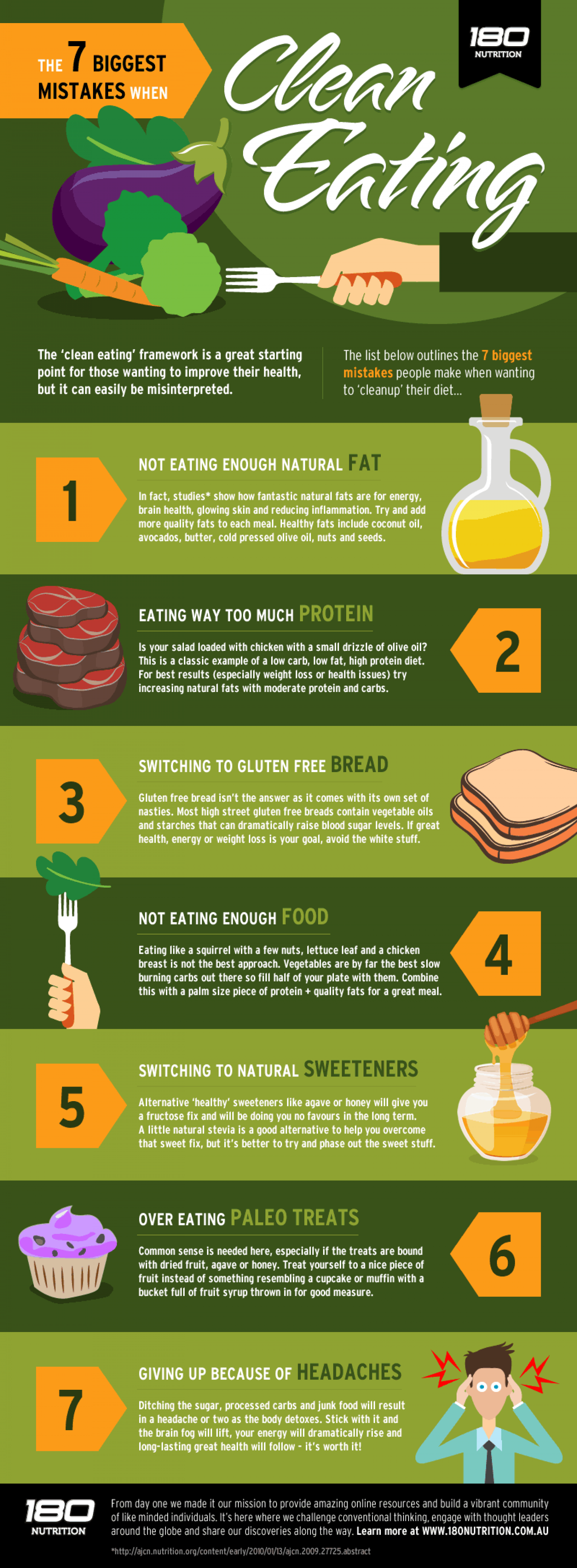 Seven Biggest Mistakes When Clean Eating Infographic