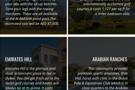 Seven Places in Dubai to Engross Yourself for an Active Lifestyle | Bazinga.ae Infographic