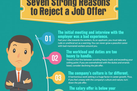 Seven Strong Reasons to Reject a Job Offer Infographic